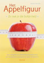 Het appelfiguur
