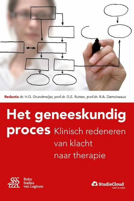 Het geneeskundig proces -