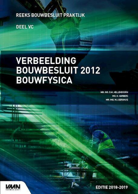 Verbeelding Bouwbesluit 2012 Bouwfysica - Niemans Raadgevende Ingenieurs